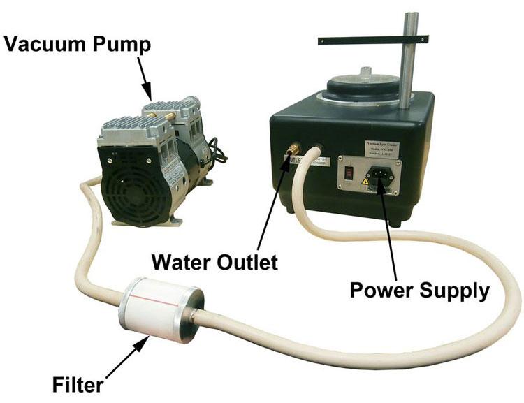 Lab Vacuum Spin Coater