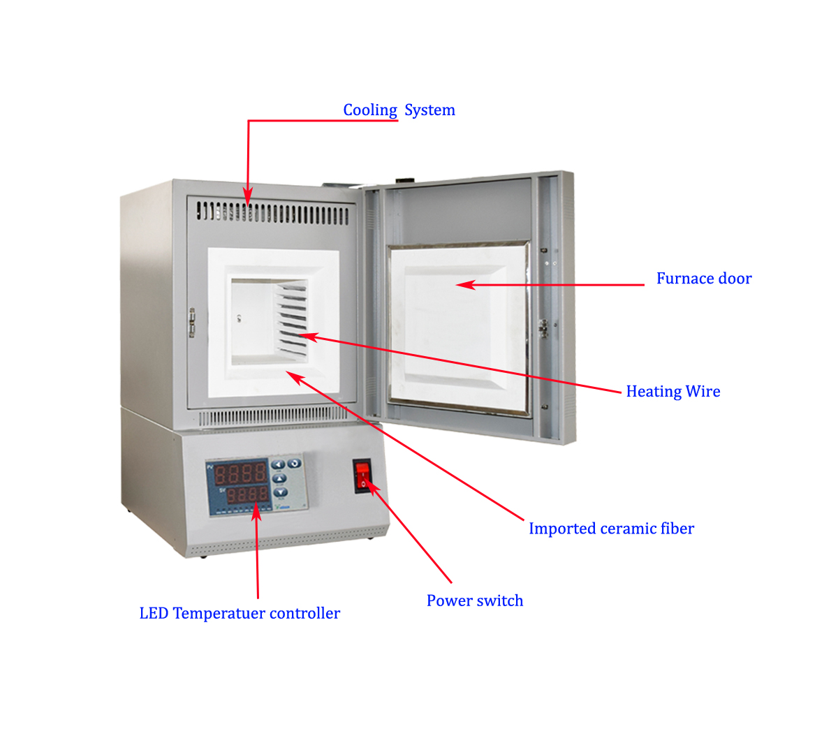 Laboratory 1200℃ high temperature mini muffle furnace with capacity 1L CY-M1200-1L
