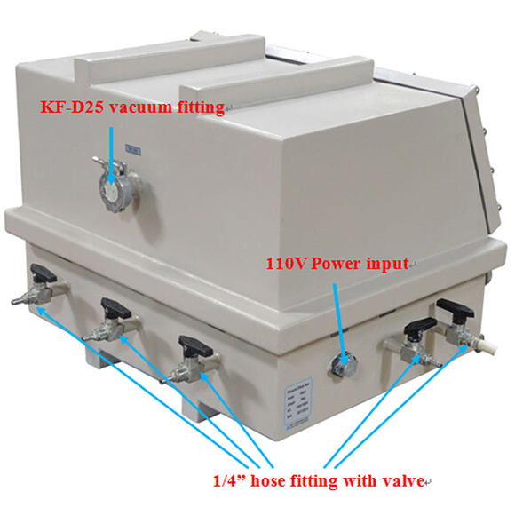 Stainless Steel Small Vacuum Glove Box for Lithium Ion Batteries