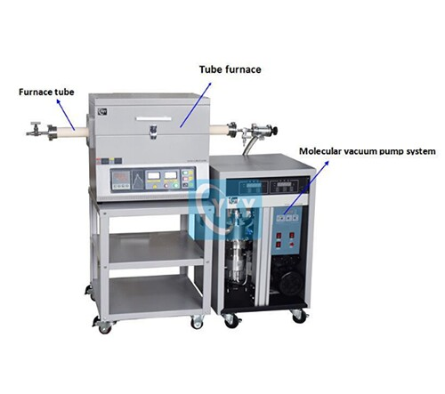 Low Vacuum Laboratory Mini CVD Tube Furnace with Three Gas Channels